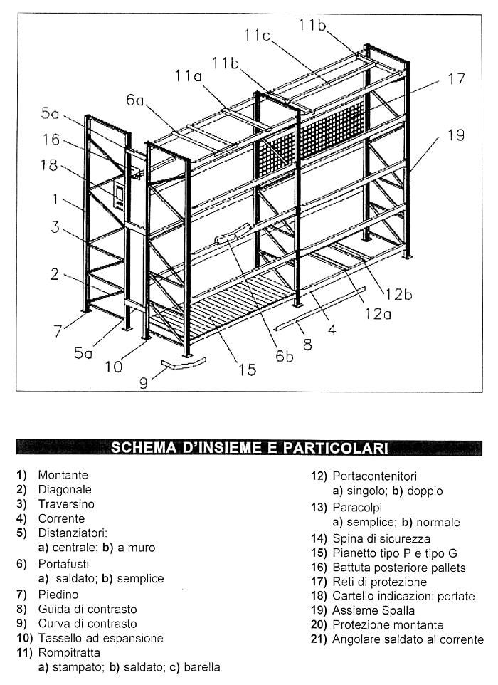 Guida Alla Sicurezza Delle Scaffalature Industriali E Dei Soppalchi.Scaffalature Portapallet Industriali Personalizzate Su Misura